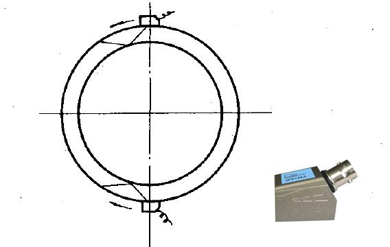 超声波探头横波检测