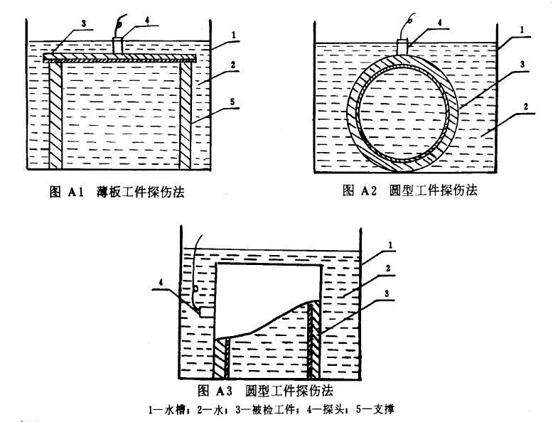 复合材料粘接率检测